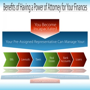 Power Of Attorney Graphic