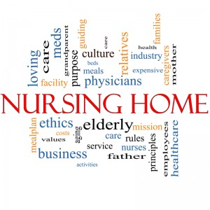 Nursing Home Word Cloud