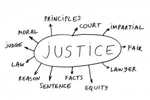 Words like law, Judge, lawyer, fair, court all placed in a word cloud graphic